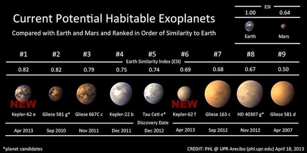 Kepler62e.jpg