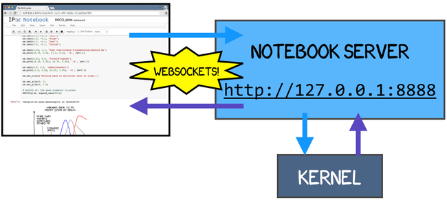 kernel_diagram.png