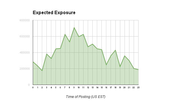 expected_exposure1png